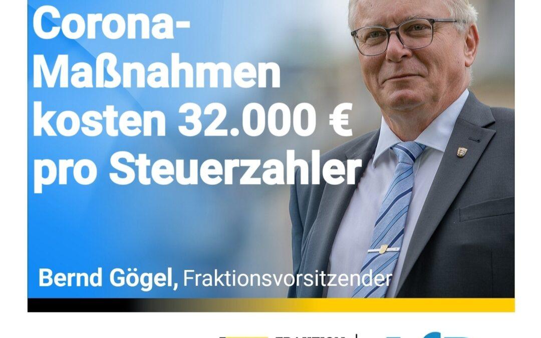 Zum Großteil vermeidbar – Corona-Maßnahmen kosten 32000€ pro Steuerzahler