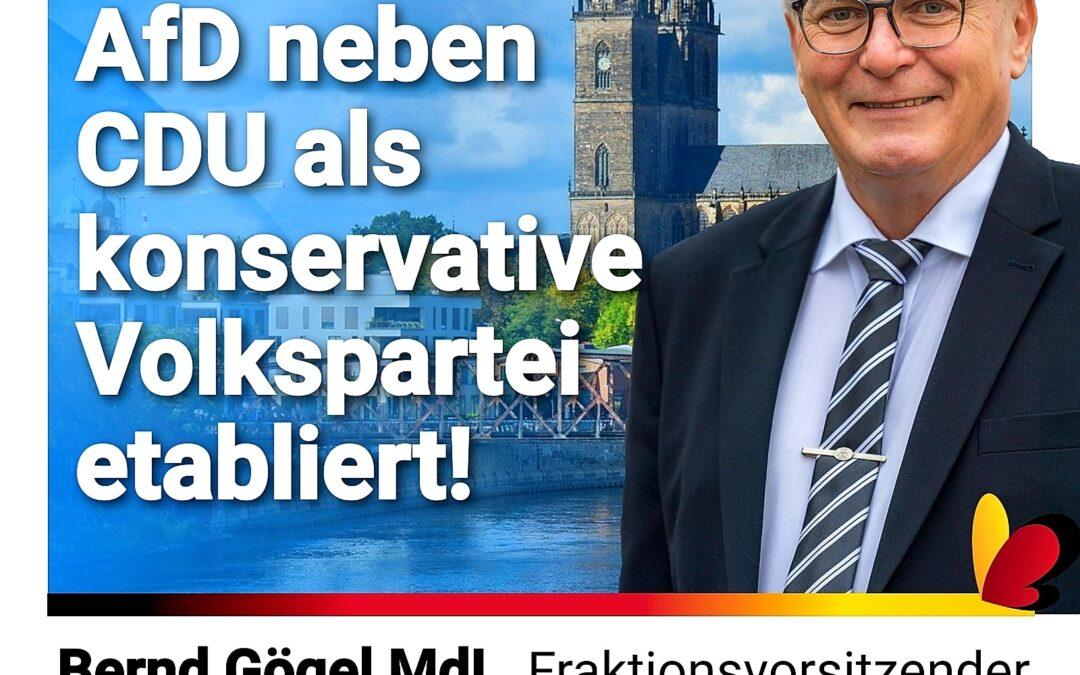 AfD neben CDU als konservative Volkspartei etabliert